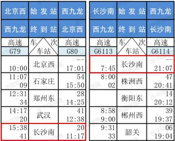 香港九龙高铁列车时刻表-沿京广方向