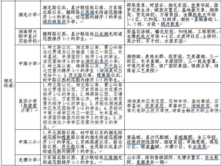 长沙县湘龙街道的学区怎么划分?小区/楼盘对应哪家学校?