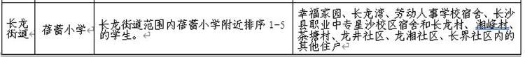 长沙县长龙街道的学区怎么划分?小区/楼盘对应哪家学校?