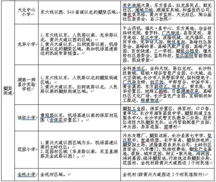 长沙县榔梨街道的学区怎么划分?小区/楼盘对应哪家学校?